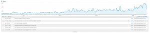Google Analytics 2020-05-20